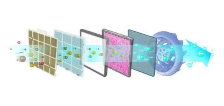 Скидка 10% на очиститель воздуха с ионизатором «Therapy Air Ion»